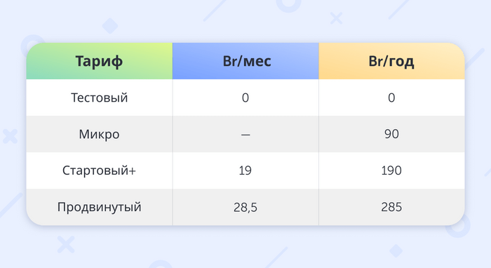 www.by прайс