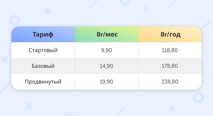 прайс конструктора Сторонка