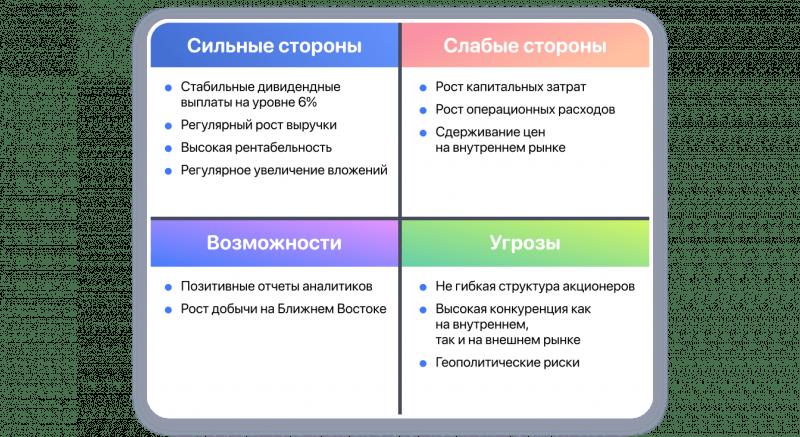 SWOT-анализ Газпром